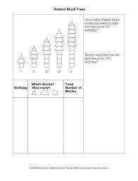 six ideas that shaped physics unit e solution manual