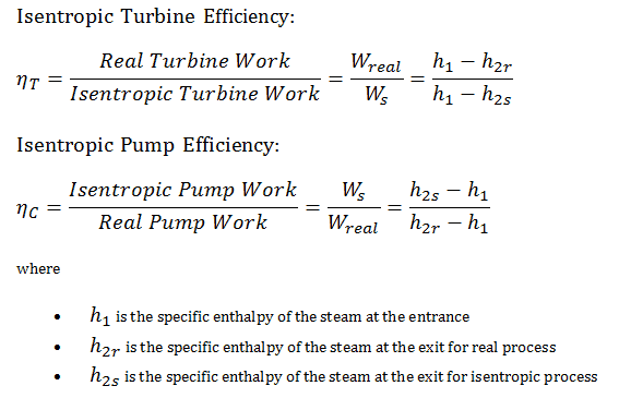 thermodynamics in nuclear power plant systems solution manual