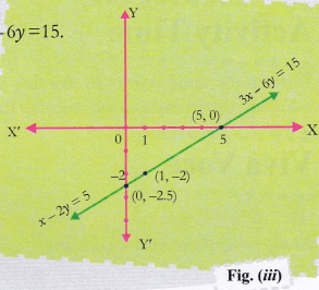 maths lab manual class 10 solutions
