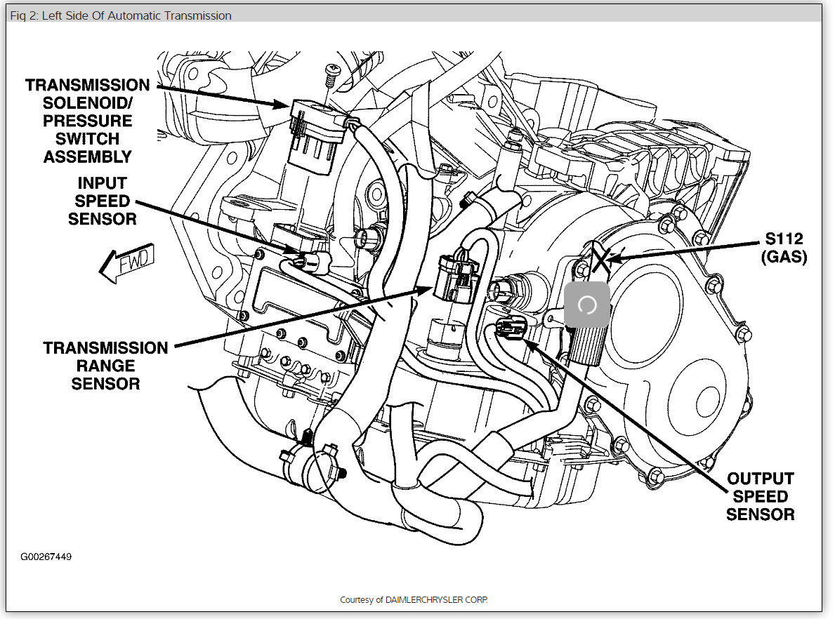 honda foreman manual transmission cannot get into neutral