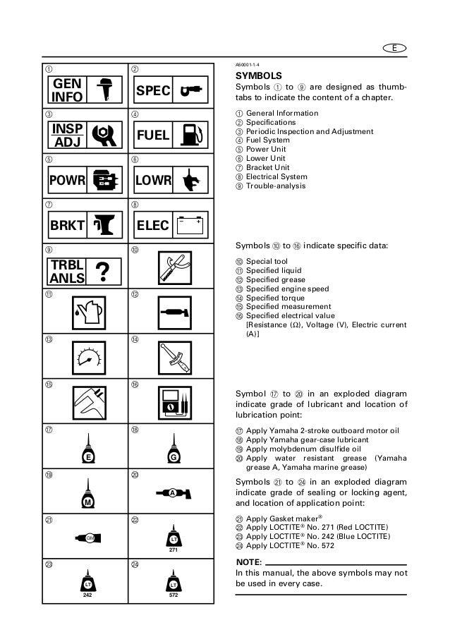 honda 40hp outboard owners manual