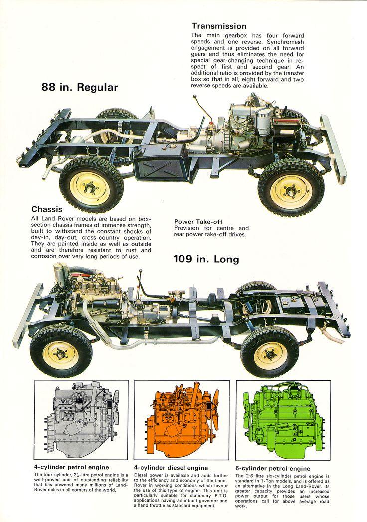 land rover parts manual series 3
