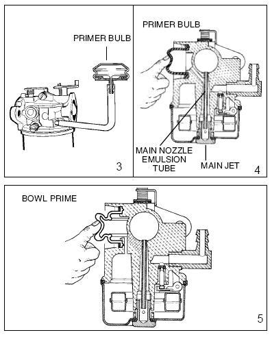 parts manual for tecumseh hm100 carburetor