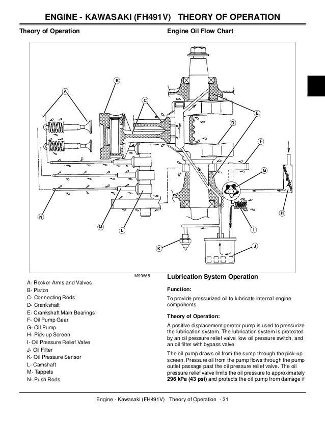 john deere x304 parts manual