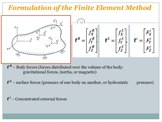 energy and finite element methods in structural mechanics solutions manual