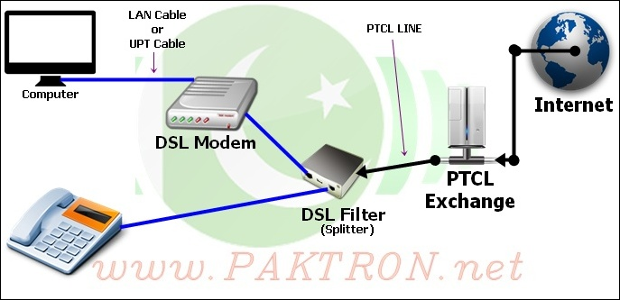 fiber optic communication systems solution manual free download