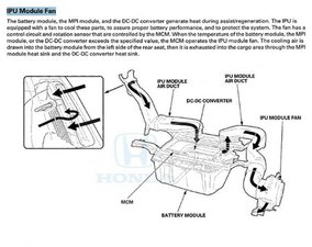 oleo honda fan 2010 manual