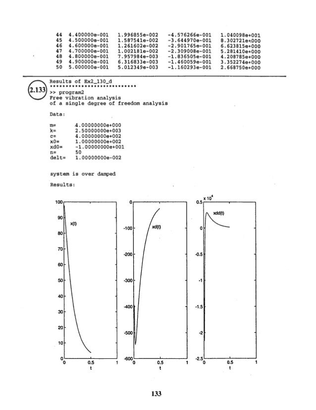 vibration of continuous systems rao solution manual